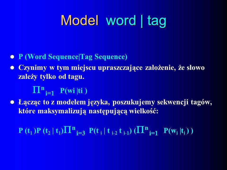 Model word | tag P (Word Sequence|Tag Sequence) Czynimy w tym miejscu upraszczające założenie, że słowo zależy tylko od tagu. n i=1 P(wi |ti ) Łącząc