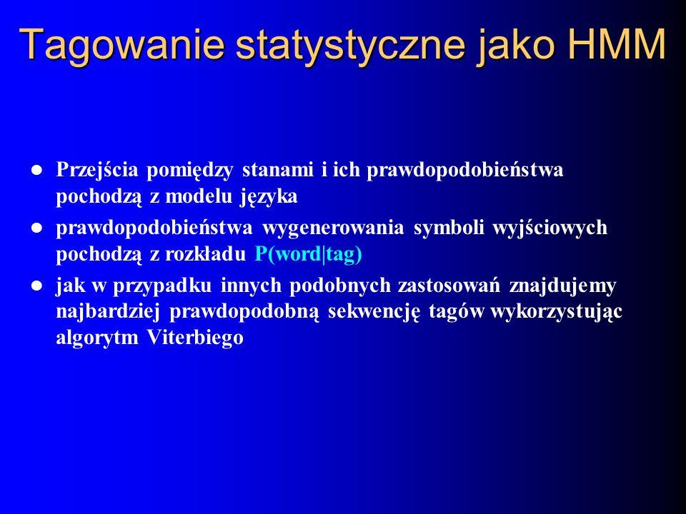 Tagowanie statystyczne jako HMM Przejścia pomiędzy stanami i ich prawdopodobieństwa pochodzą z modelu języka prawdopodobieństwa wygenerowania symboli
