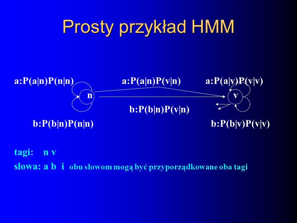 Prosty przykład HMM a:P(a|n)P(n|n) a:P(a|n)P(v|n) a:P(a|v)P(v|v) n v b:P(b|n)P(v|n) b:P(b|n)P(n|n) b:P(b|v)P(v|v) tagi: n v słowa: a b i obu słowom mo