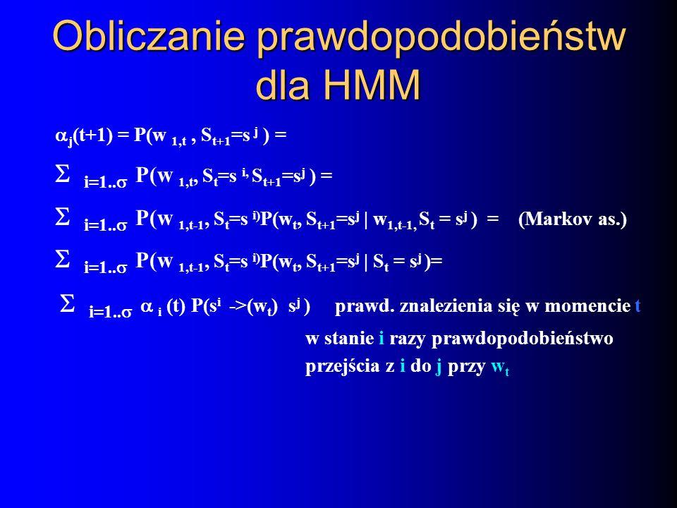 Obliczanie prawdopodobieństw dla HMM j (t+1) = P(w 1,t, S t+1 =s j ) = i=1.. P(w 1,t, S t =s i, S t+1 =s j ) = i=1.. P(w 1,t-1, S t =s i) P(w t, S t+1