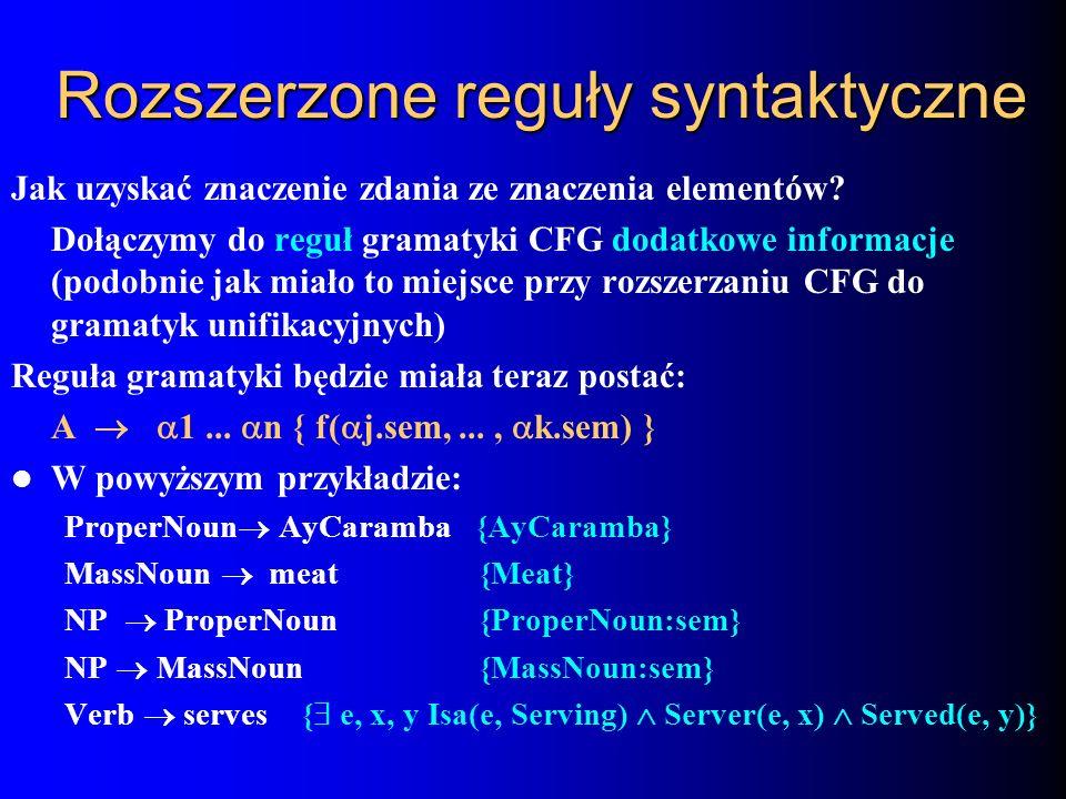 Rozszerzone reguły syntaktyczne Jak uzyskać znaczenie zdania ze znaczenia elementów? Dołączymy do reguł gramatyki CFG dodatkowe informacje (podobnie j
