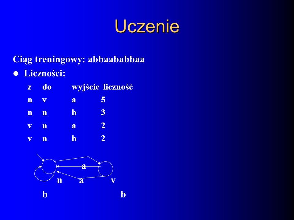 Uczenie Ciąg treningowy: abbaababbaa Liczności: zdowyjście liczność nva5 nnb3 vna2 vnb2 a n a v b b