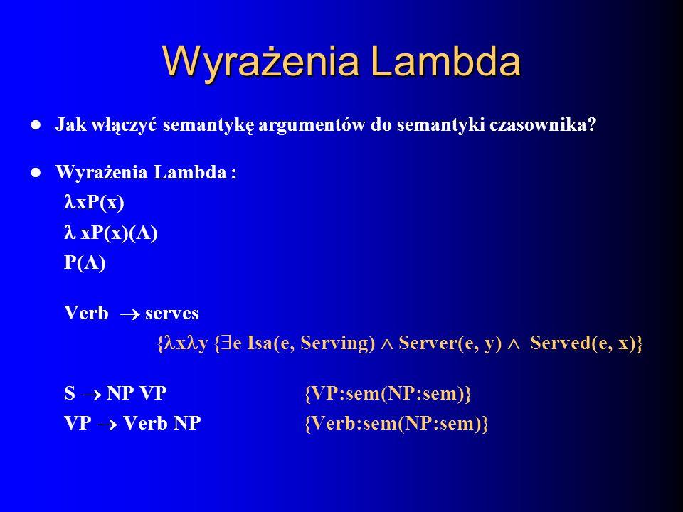 Wyrażenia Lambda Jak włączyć semantykę argumentów do semantyki czasownika? Wyrażenia Lambda : xP(x) xP(x)(A) P(A) Verb serves { x y { e Isa(e, Serving