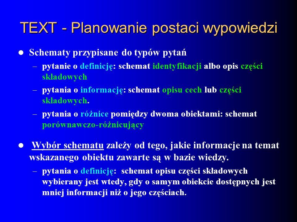 TEXT - Planowanie postaci wypowiedzi Schematy przypisane do typów pytań – pytanie o definicję: schemat identyfikacji albo opis części składowych – pyt