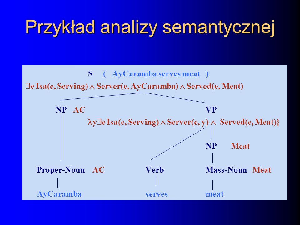 Przykład analizy semantycznej S ( AyCaramba serves meat ) e Isa(e, Serving) Server(e, AyCaramba) Served(e, Meat) NP ACVP y e Isa(e, Serving) Server(e,