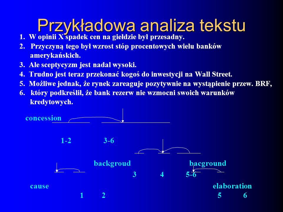 Przykładowa analiza tekstu 1. W opinii X spadek cen na giełdzie był przesadny. 2. Przyczyną tego był wzrost stóp procentowych wielu banków amerykański