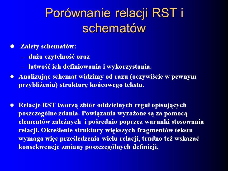 Porównanie relacji RST i schematów Zalety schematów: – duża czytelność oraz – łatwość ich definiowania i wykorzystania. Analizując schemat widzimy od