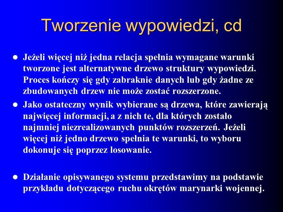 Tworzenie wypowiedzi, cd Jeżeli więcej niż jedna relacja spełnia wymagane warunki tworzone jest alternatywne drzewo struktury wypowiedzi. Proces kończ