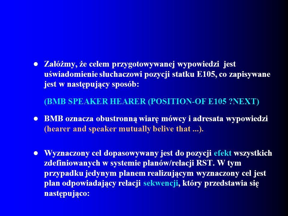 Załóżmy, że celem przygotowywanej wypowiedzi jest uświadomienie słuchaczowi pozycji statku E105, co zapisywane jest w następujący sposób: (BMB SPEAKER