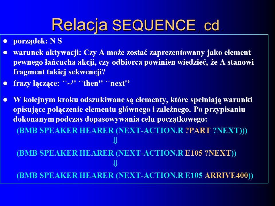 Relacja SEQUENCE, cd. porządek: N S warunek aktywacji: Czy A może zostać zaprezentowany jako element pewnego łańcucha akcji, czy odbiorca powinien wie