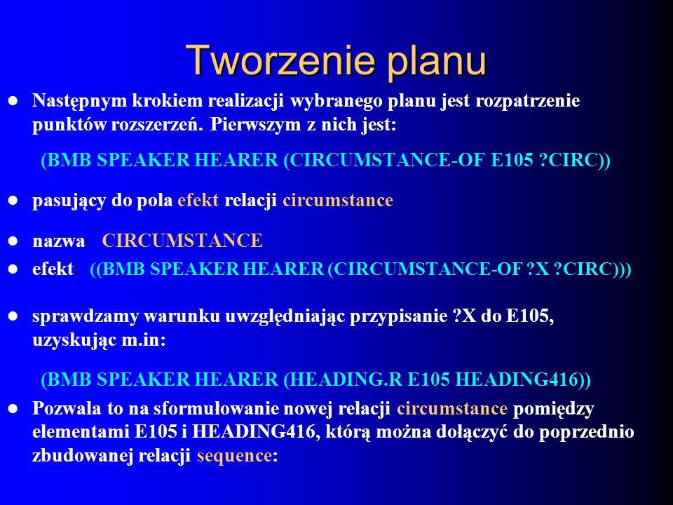 Tworzenie planu Następnym krokiem realizacji wybranego planu jest rozpatrzenie punktów rozszerzeń. Pierwszym z nich jest: (BMB SPEAKER HEARER (CIRCUMS