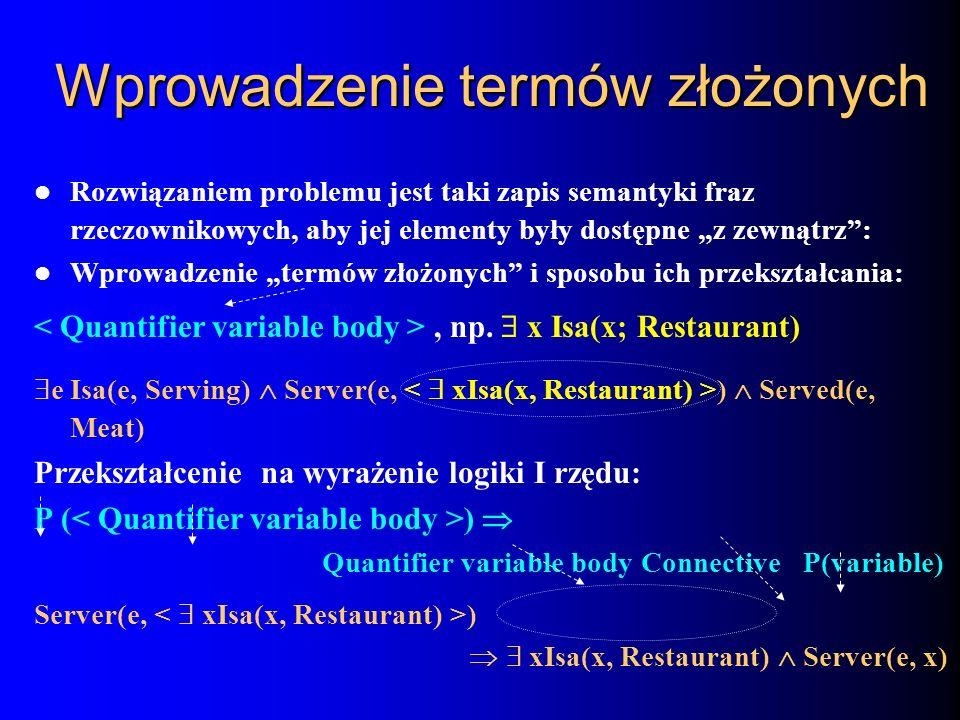 Wprowadzenie termów złożonych Rozwiązaniem problemu jest taki zapis semantyki fraz rzeczownikowych, aby jej elementy były dostępne z zewnątrz: Wprowad