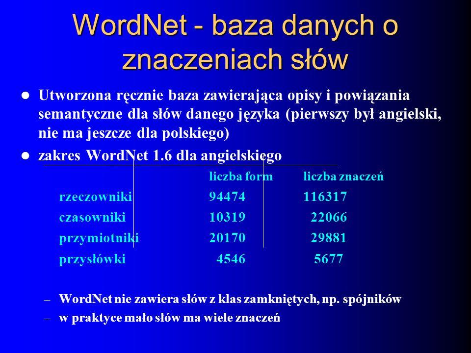 WordNet - baza danych o znaczeniach słów Utworzona ręcznie baza zawierająca opisy i powiązania semantyczne dla słów danego języka (pierwszy był angiel