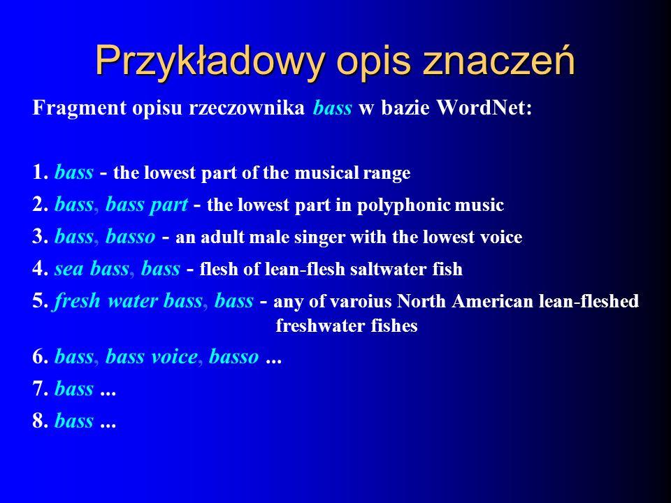 Przykładowy opis znaczeń Fragment opisu rzeczownika bass w bazie WordNet: 1. bass - the lowest part of the musical range 2. bass, bass part - the lowe