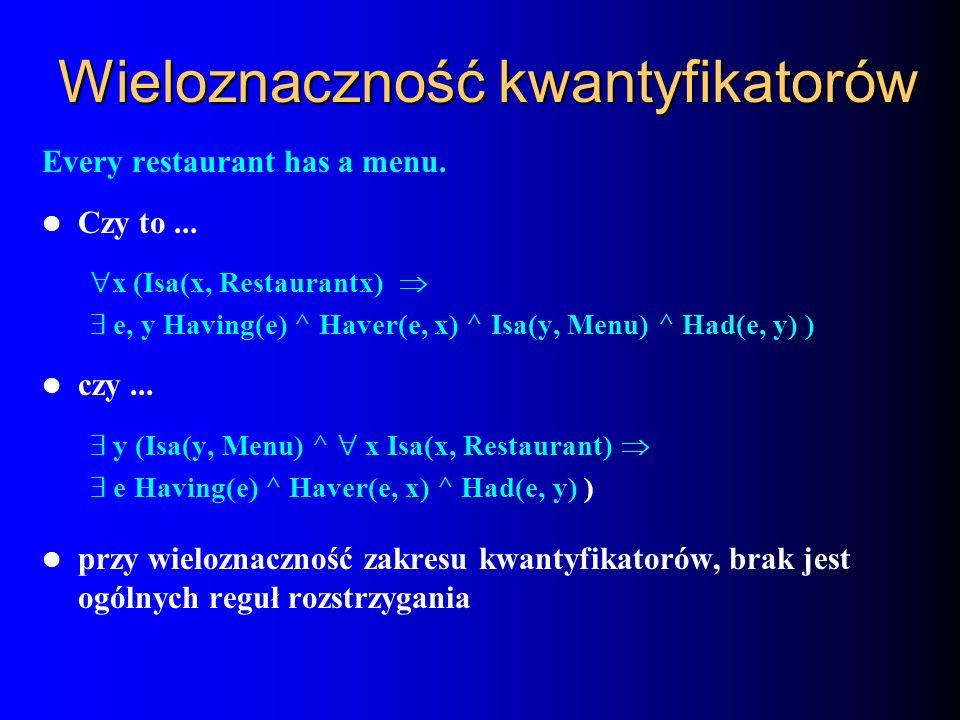 Wieloznaczność kwantyfikatorów Every restaurant has a menu. Czy to... x (Isa(x, Restaurantx) e, y Having(e) ^ Haver(e, x) ^ Isa(y, Menu) ^ Had(e, y) )
