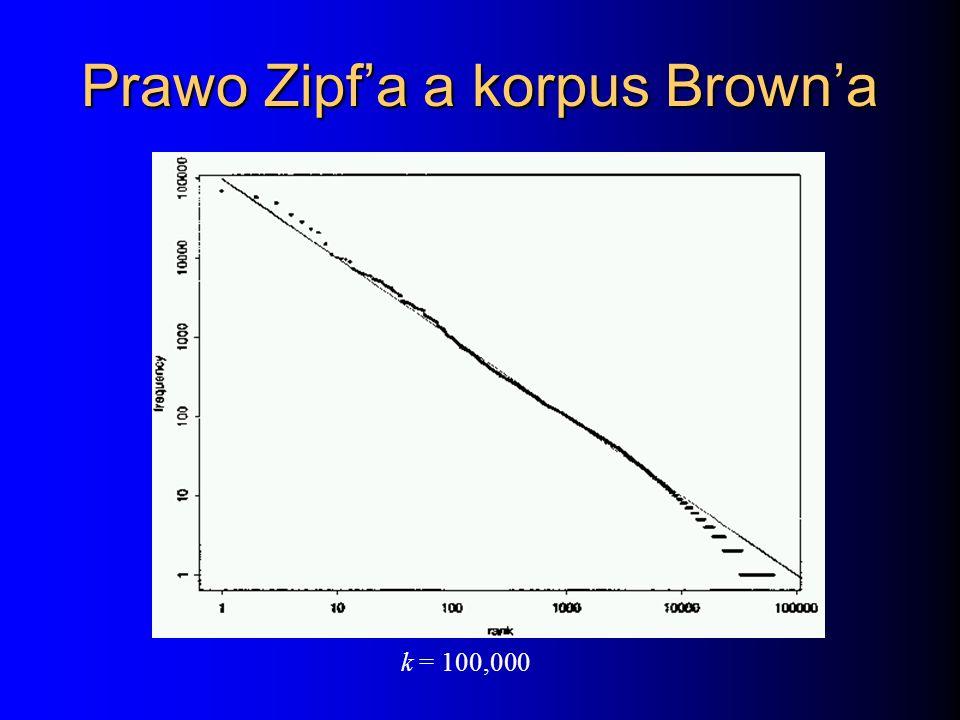 Prawo Zipfa a korpus Browna k = 100,000