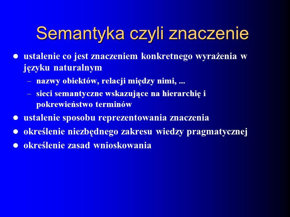 Semantyka czyli znaczenie ustalenie co jest znaczeniem konkretnego wyrażenia w języku naturalnym – nazwy obiektów, relacji między nimi,... – sieci sem