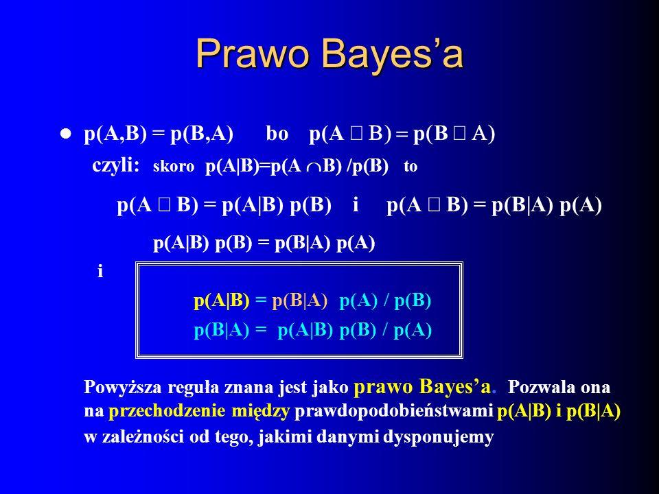 Prawo Bayesa p(A,B) = p(B,A) bo p(A p B czyli: skoro p(A|B)=p(A B) /p(B) to p(A B) = p(A|B) p(B) i p(A B) = p(B|A) p(A) p(A|B) p(B) = p(B|A) p(A) i p(