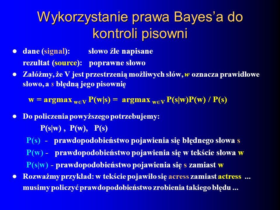 Wykorzystanie prawa Bayesa do kontroli pisowni dane (signal): słowo źle napisane rezultat (source): poprawne słowo Załóżmy, że V jest przestrzenią moż