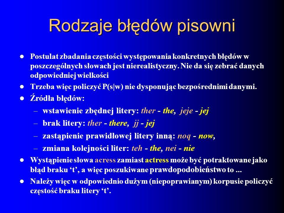Rodzaje błędów pisowni Postulat zbadania częstości występowania konkretnych błędów w poszczególnych słowach jest nierealistyczny. Nie da się zebrać da