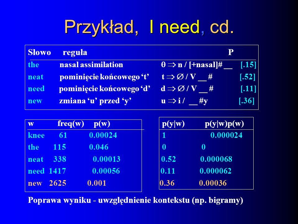 Przykład, I need, cd. Słowo reguła P the nasal assimilation n / [+nasal]# __ [.15] neat pominięcie końcowego t t / V __ # [.52] need pominięcie końcow