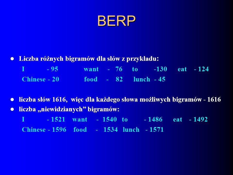 BERP Liczba różnych bigramów dla słów z przykładu : I - 95 want - 76 to -130 eat - 124 Chinese - 20 food - 82 lunch - 45 liczba słów 1616, więc dla ka