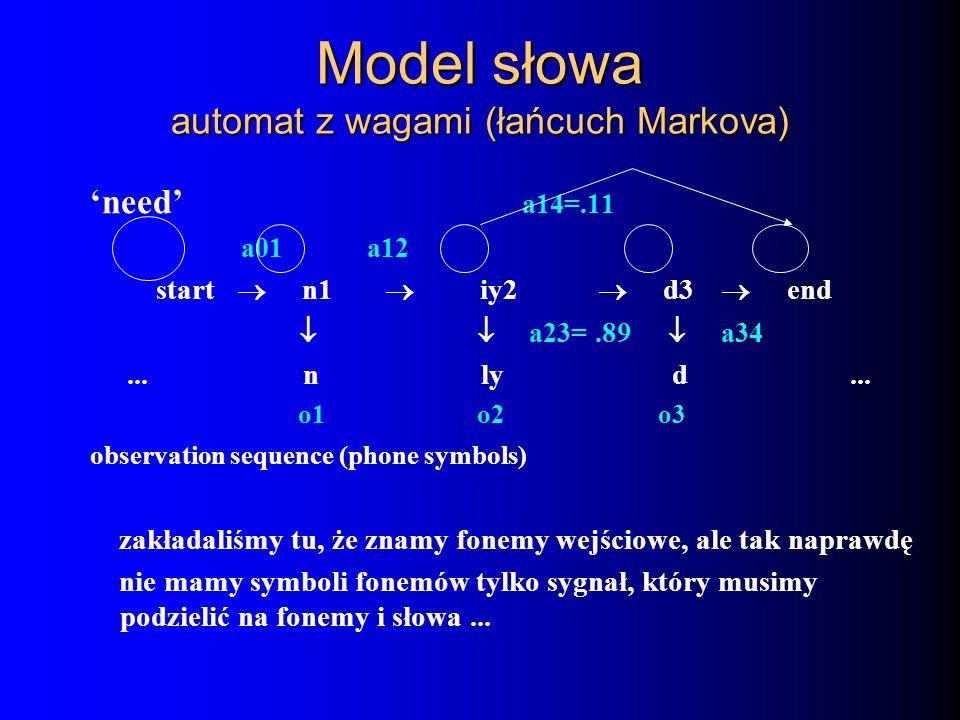 Model słowa automat z wagami (łańcuch Markova) need a14=.11 a01 a12 start n1 iy2 d3 end a23=.89 a34... n ly d... o1 o2 o3 observation sequence (phone