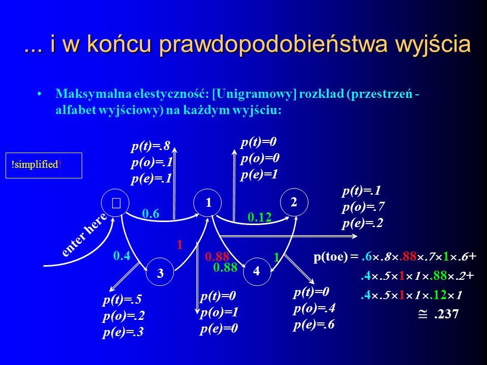 ... i w końcu prawdopodobieństwa wyjścia Maksymalna elestyczność: [Unigramowy] rozkład (przestrzeń - alfabet wyjściowy) na każdym wyjściu: enter here