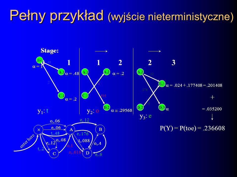 Pełny przykład (wyjście nieterministyczne) Stage: 0 1 1 2 2 3 C A D B t,.48 t,.2 o,.616 e,.6 e,.12 enter here e,.176 o,.06 e,.06 e,.12 o,.08 o,1 t,.08