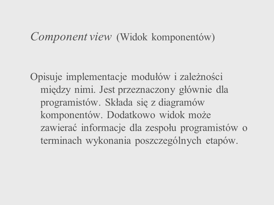Component view (Widok komponentów) Opisuje implementacje modułów i zależności między nimi. Jest przeznaczony głównie dla programistów. Składa się z di