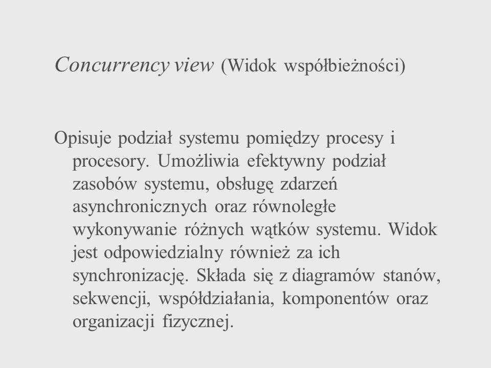Concurrency view (Widok współbieżności) Opisuje podział systemu pomiędzy procesy i procesory. Umożliwia efektywny podział zasobów systemu, obsługę zda