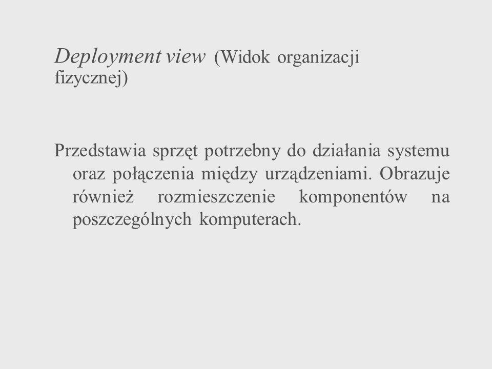 Deployment view (Widok organizacji fizycznej) Przedstawia sprzęt potrzebny do działania systemu oraz połączenia między urządzeniami. Obrazuje również