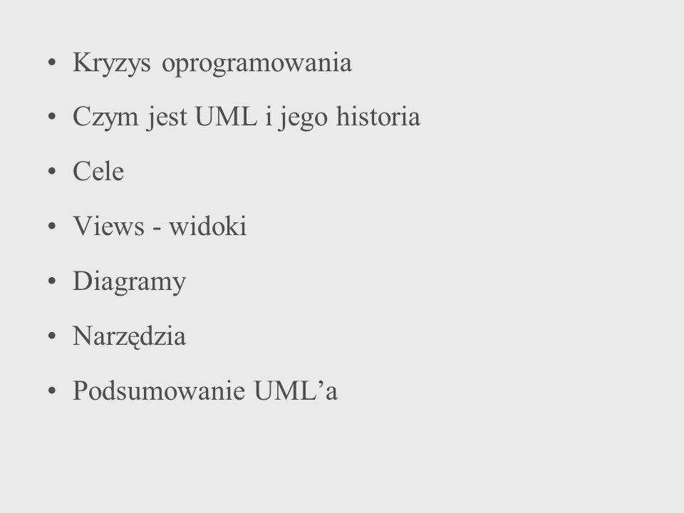 Kryzys oprogramowania Czym jest UML i jego historia Cele Views - widoki Diagramy Narzędzia Podsumowanie UMLa