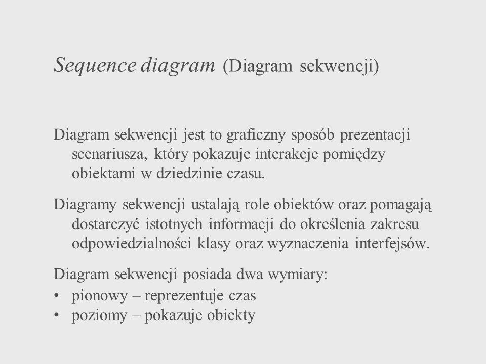 Sequence diagram (Diagram sekwencji) Diagram sekwencji jest to graficzny sposób prezentacji scenariusza, który pokazuje interakcje pomiędzy obiektami