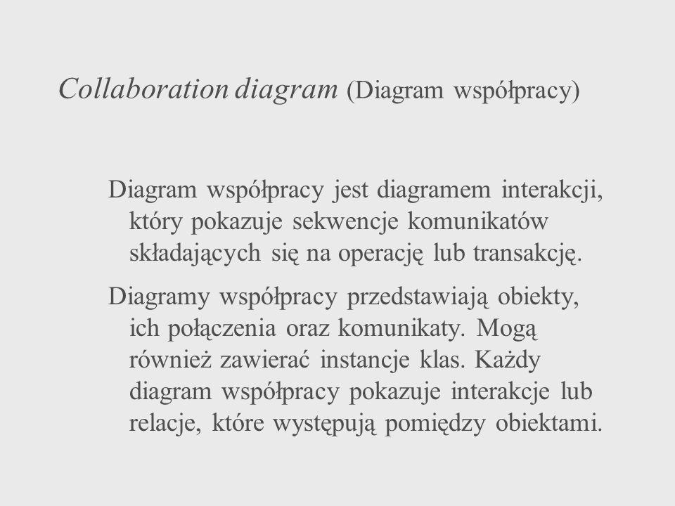 Collaboration diagram (Diagram współpracy) Diagram współpracy jest diagramem interakcji, który pokazuje sekwencje komunikatów składających się na oper