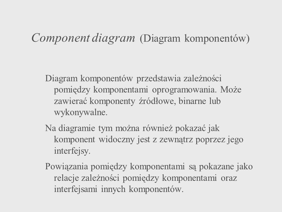 Component diagram (Diagram komponentów) Diagram komponentów przedstawia zależności pomiędzy komponentami oprogramowania. Może zawierać komponenty źród