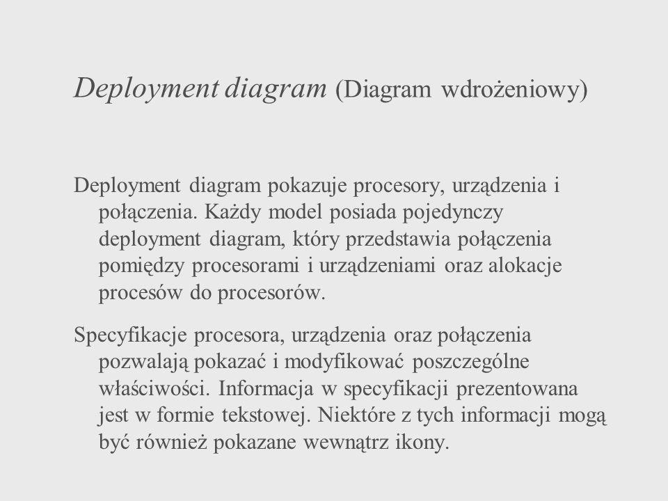 Deployment diagram (Diagram wdrożeniowy) Deployment diagram pokazuje procesory, urządzenia i połączenia. Każdy model posiada pojedynczy deployment dia