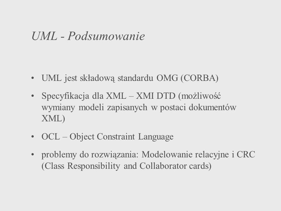 UML - Podsumowanie UML jest składową standardu OMG (CORBA) Specyfikacja dla XML – XMI DTD (możliwość wymiany modeli zapisanych w postaci dokumentów XM