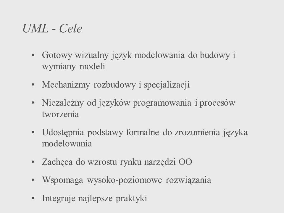 UML - Cele Gotowy wizualny język modelowania do budowy i wymiany modeli Mechanizmy rozbudowy i specjalizacji Niezależny od języków programowania i pro