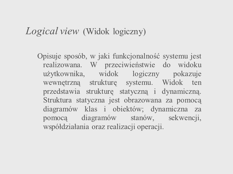 Logical view (Widok logiczny) Opisuje sposób, w jaki funkcjonalność systemu jest realizowana. W przeciwieństwie do widoku użytkownika, widok logiczny