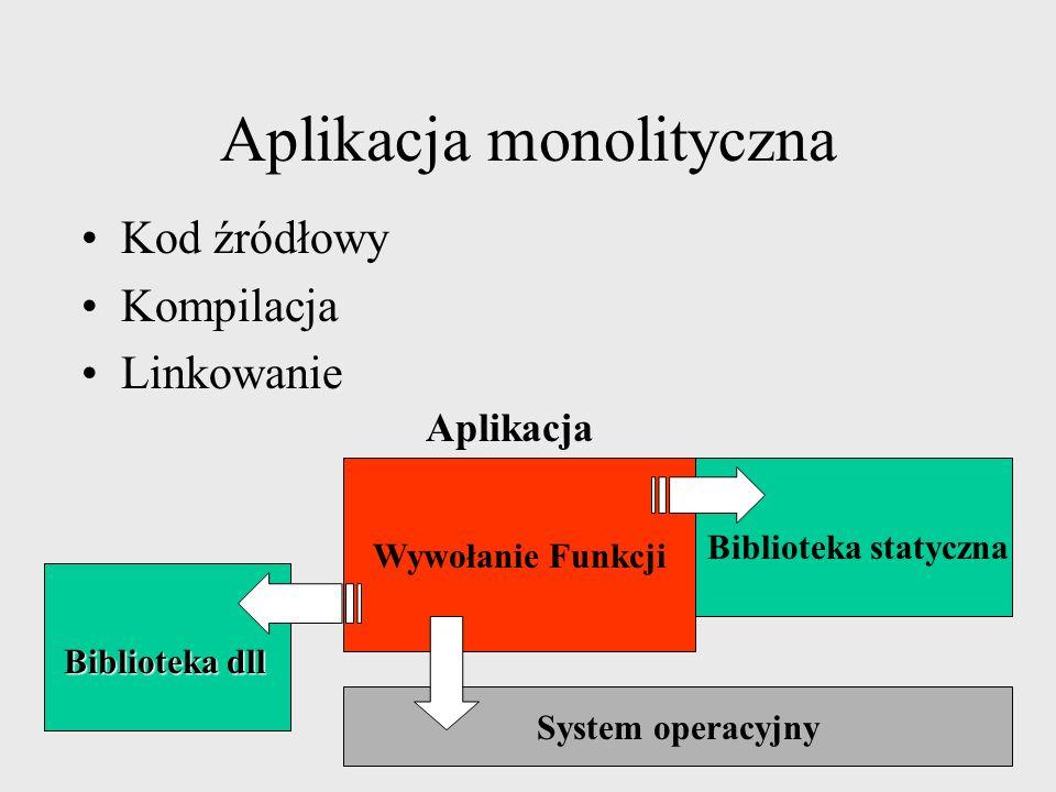 mglowa@softsystem.pl COM Maciej Głowacki