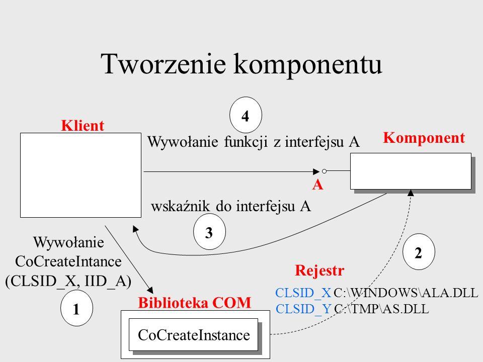 Interfejs IUnknown Podstawowy interfejs komponentów Podstawowa funkcja QueryInterface Pytanie o interfejs class IUnknown { public: virtual HRESULT QueryInterface(REFIID iid,void** ppvObj)=0; virtual ULONG AddRef() = 0; virtual ULONG Release() = 0; };