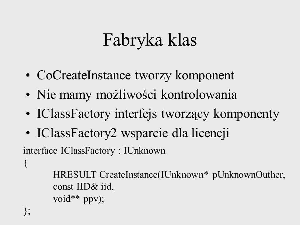 Tworzenie komponentu Klient CoCreateInstance Biblioteka COM A CLSID_X C:\WINDOWS\ALA.DLL CLSID_Y C:\TMP\AS.DLL Rejestr Wywołanie CoCreateIntance (CLSID_X, IID_A) Wywołanie funkcji z interfejsu A wskaźnik do interfejsu A 1234 Komponent