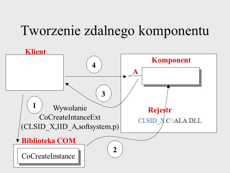 Tworzenie zdalnego komponentu Klient CoCreateInstance Biblioteka COM CLSID_X softsystem.pl CLSID_Y C:\TMP\AS.DLL Rejestr Wywołanie CoCreateIntance (CLSID_X, IID_A) 1 Komponent A CLSID_X C:\ALA.DLL Rejestr 2345