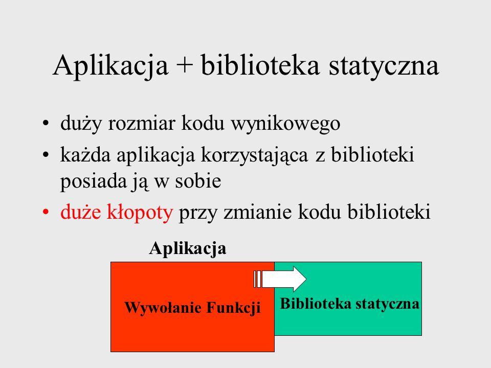 Aplikacja monolityczna Kod źródłowy Kompilacja Linkowanie Biblioteka dll Biblioteka statyczna Wywołanie Funkcji Aplikacja System operacyjny