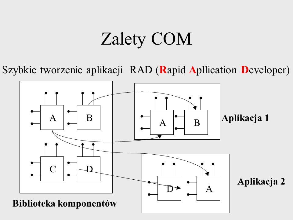 Co to jest COM ? COM (Component Object Model) specyfikacja jak tworzyć komponenty binarne komponenty gotowe do użycia niezależne od języka programowan