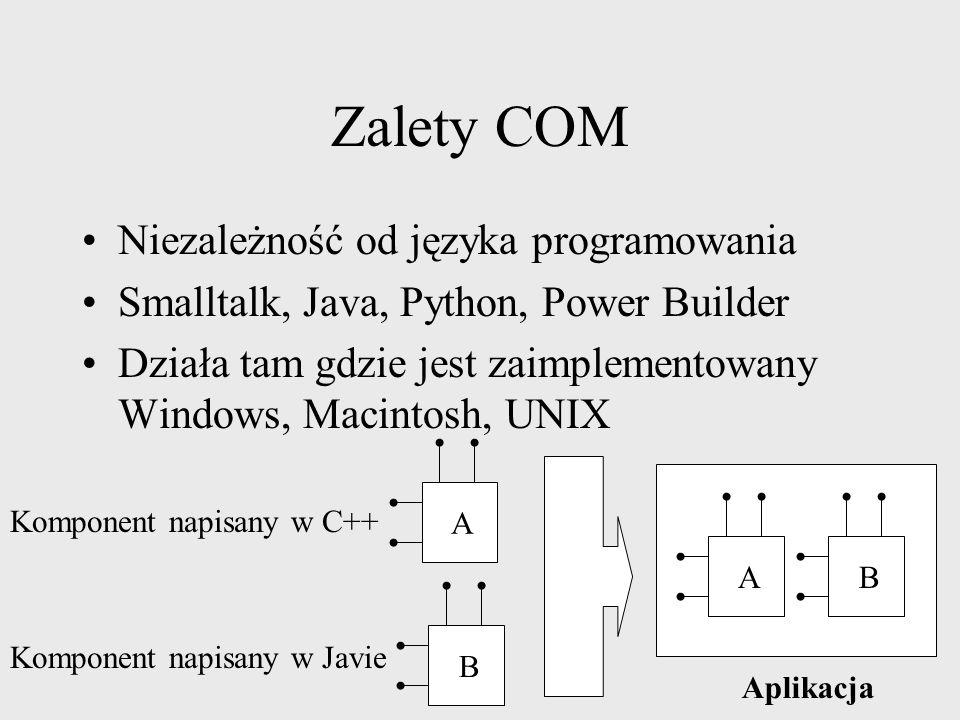 Zalety COM Szybkie tworzenie aplikacji RAD (Rapid Apllication Developer) ABDCAB DA Biblioteka komponentów Aplikacja 2 Aplikacja 1