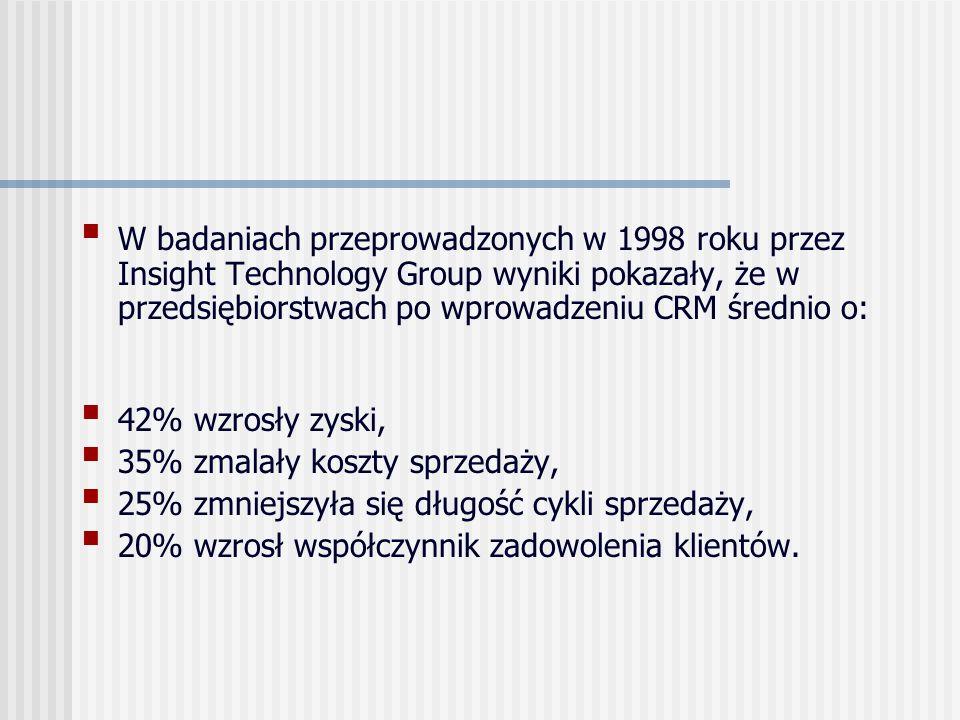W badaniach przeprowadzonych w 1998 roku przez Insight Technology Group wyniki pokazały, że w przedsiębiorstwach po wprowadzeniu CRM średnio o: 42% wz