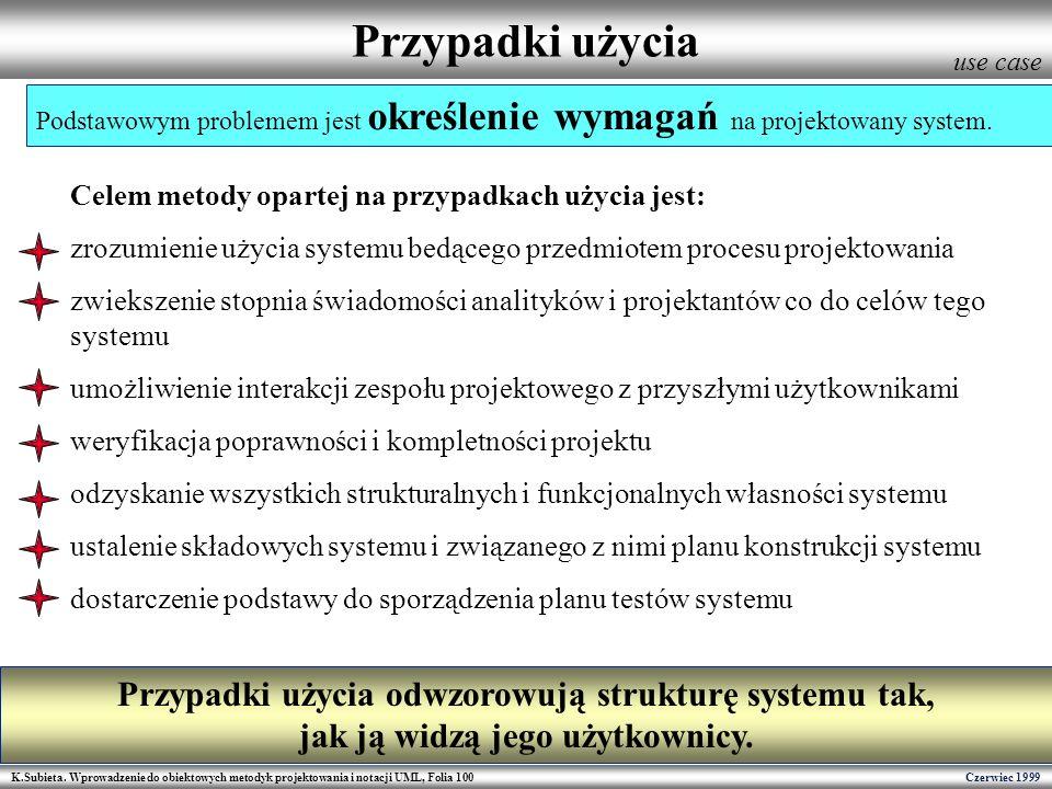 K.Subieta. Wprowadzenie do obiektowych metodyk projektowania i notacji UML, Folia 100 Czerwiec 1999 Przypadki użycia Podstawowym problemem jest określ