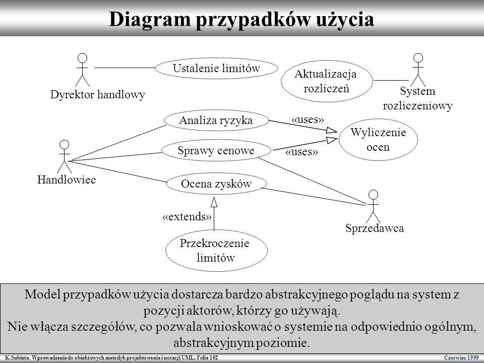 K.Subieta. Wprowadzenie do obiektowych metodyk projektowania i notacji UML, Folia 102 Czerwiec 1999 Diagram przypadków użycia Ustalenie limitów Analiz